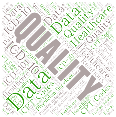 Quality, OPPE, ICD Codes, ICD-10