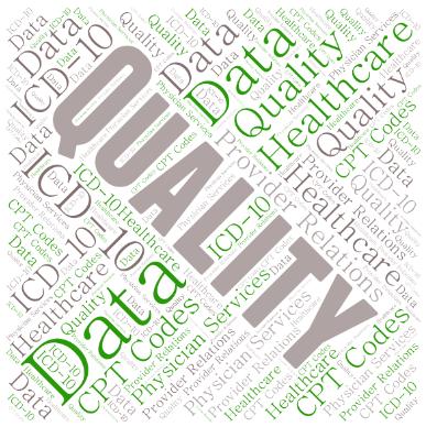 Quality Data Matters