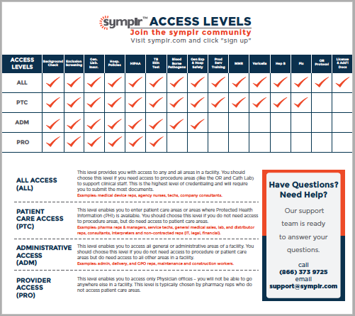 Credentialing Access Levels