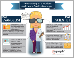 The Anatomy of a Modern Healthcare Quality Manager | symplr Infographics