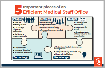 Infographic | 5 Important Pieces of an Efficient Medical Staff Office