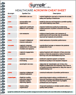 Healthcare Acronym Cheat Sheet | symplr Infographics
