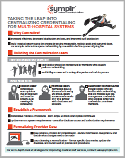 Taking the Leap Into Centralizing Credentialing for Multi-Hospital Systems | symplr Infographics